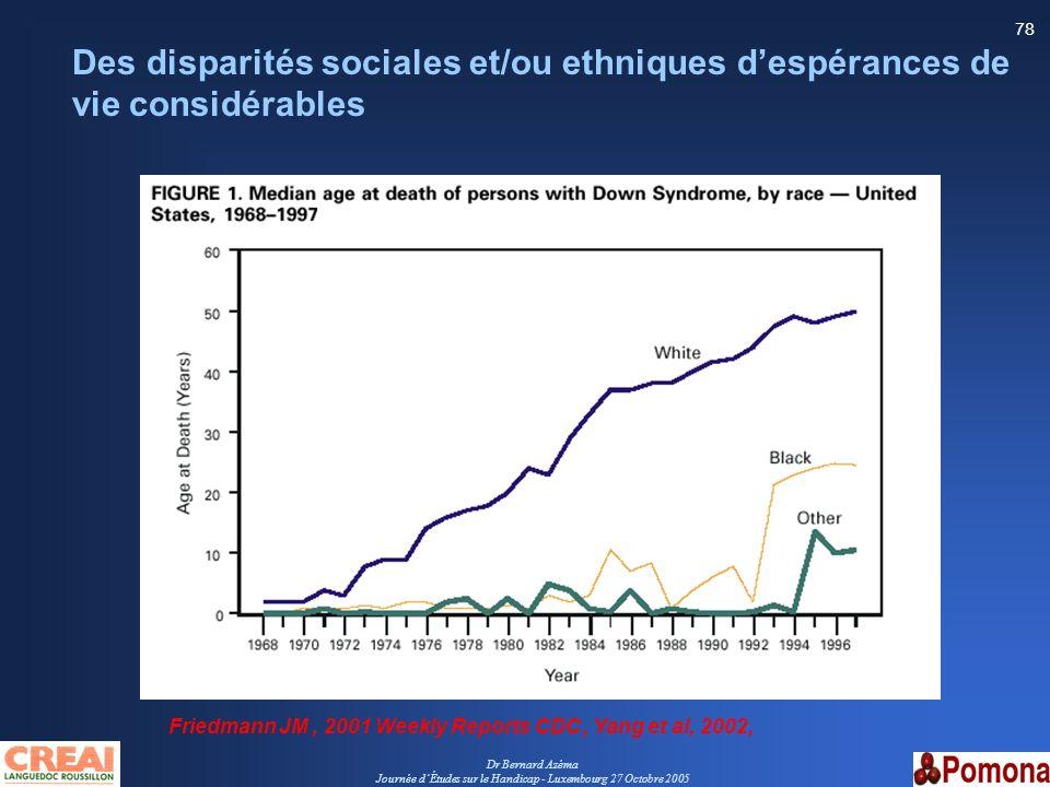 Dr Bernard Azéma Journée dÉtudes sur le Handicap - Luxembourg 27 Octobre 2005 78 Des disparités sociales et/ou ethniques despérances de vie considérab