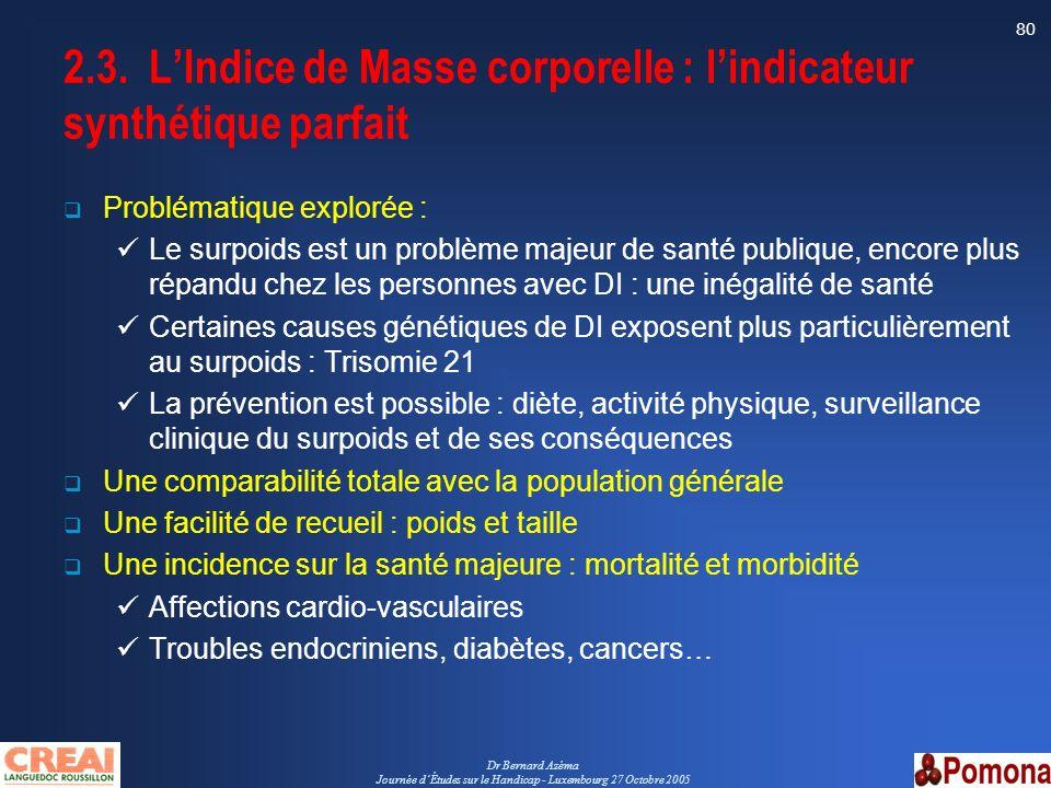 Dr Bernard Azéma Journée dÉtudes sur le Handicap - Luxembourg 27 Octobre 2005 80 2.3. LIndice de Masse corporelle : lindicateur synthétique parfait Pr