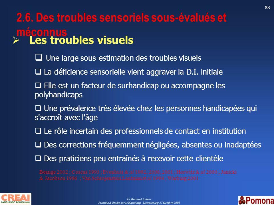 Dr Bernard Azéma Journée dÉtudes sur le Handicap - Luxembourg 27 Octobre 2005 83 Beange 2002 ; Coscas 1993 ; Evenhuis & al 1992, 2000, 2001 ; Horwitz