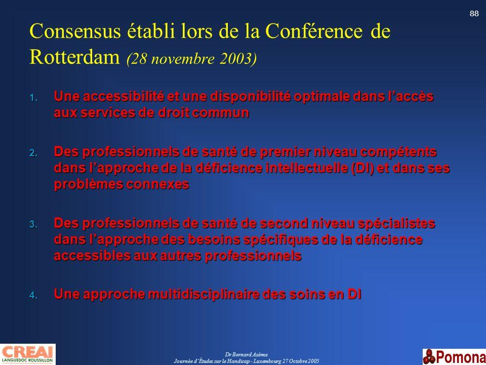 Dr Bernard Azéma Journée dÉtudes sur le Handicap - Luxembourg 27 Octobre 2005 88 Consensus établi lors de la Conférence de Rotterdam (28 novembre 2003