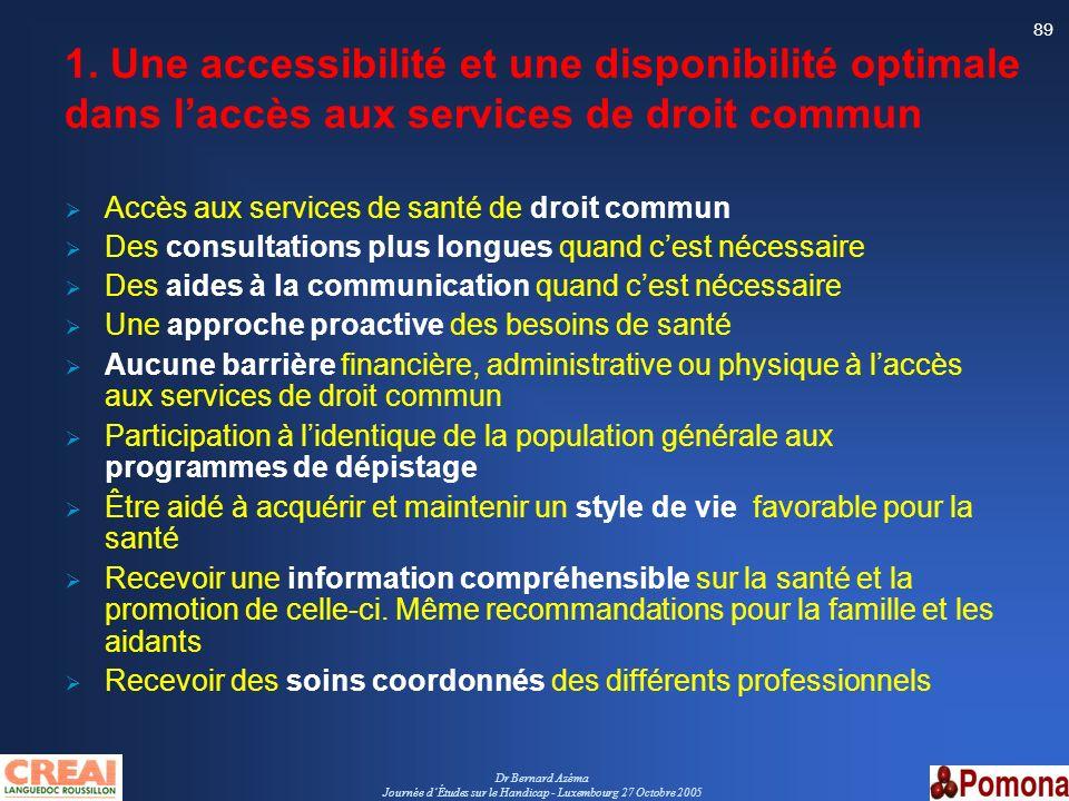 Dr Bernard Azéma Journée dÉtudes sur le Handicap - Luxembourg 27 Octobre 2005 89 1. Une accessibilité et une disponibilité optimale dans laccès aux se