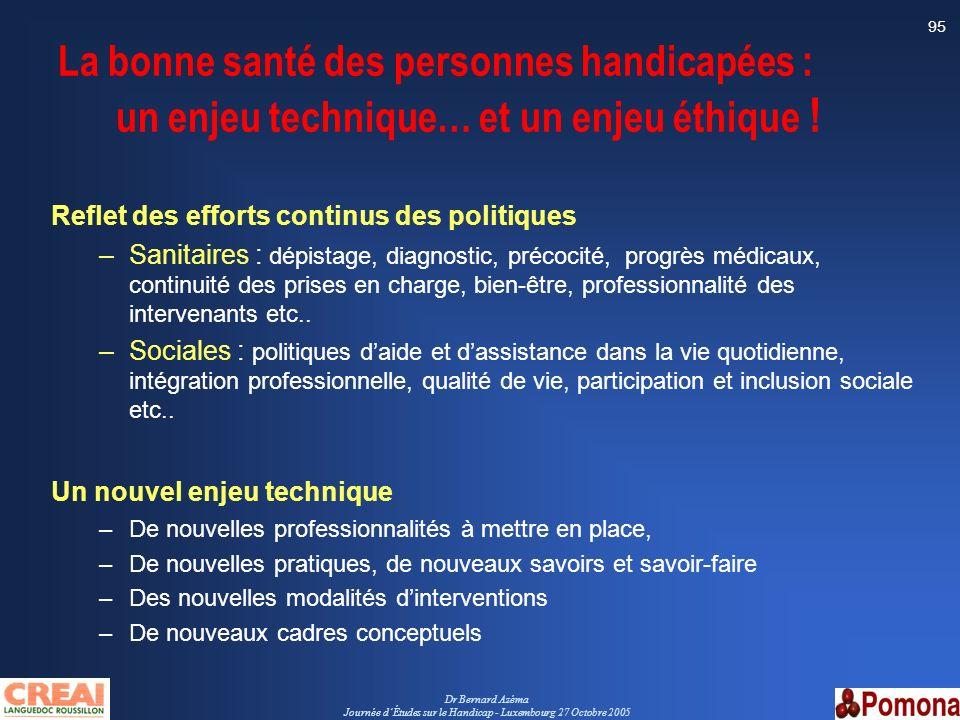 Dr Bernard Azéma Journée dÉtudes sur le Handicap - Luxembourg 27 Octobre 2005 95 Reflet des efforts continus des politiques –Sanitaires : dépistage, d
