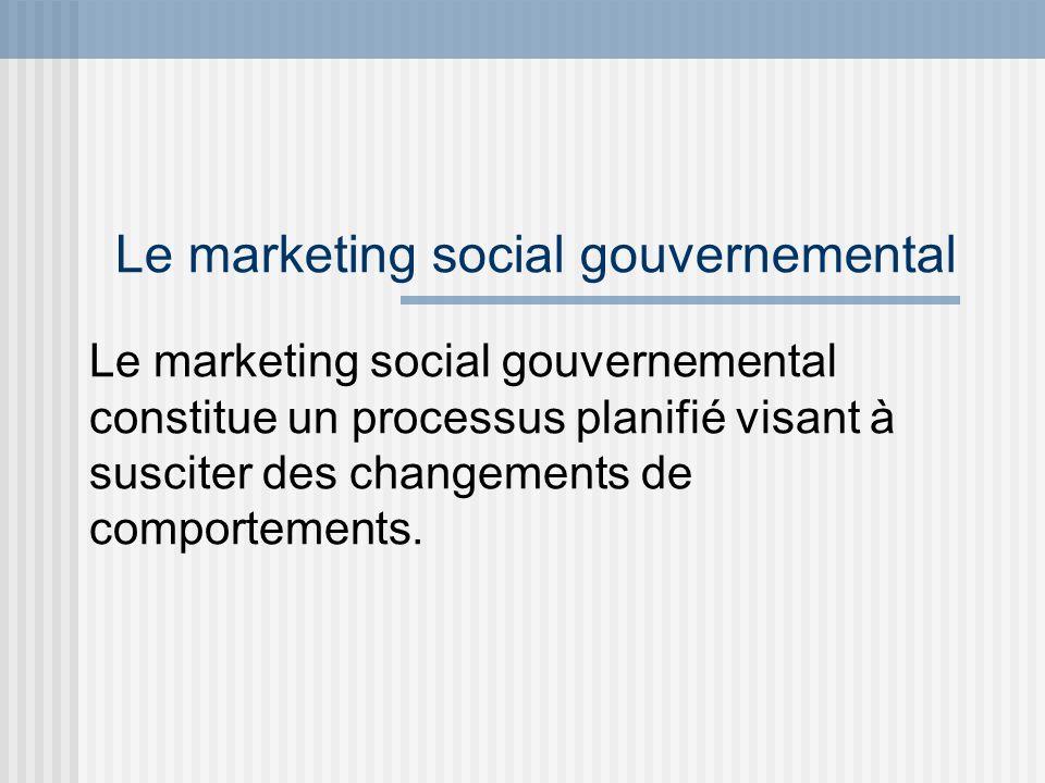 Le marketing social gouvernemental Issu de la recherche commerciale, de la publicité et de la promotion (y compris le positionnement, la segmentation, la stratégie créative, la conception et l évaluation du message et la stratégie et la planification médiatiques).