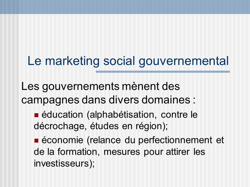 Le marketing social gouvernemental Les gouvernements mènent des campagnes dans divers domaines : contre la violence; droits de la personne; contre le racisme, etc.