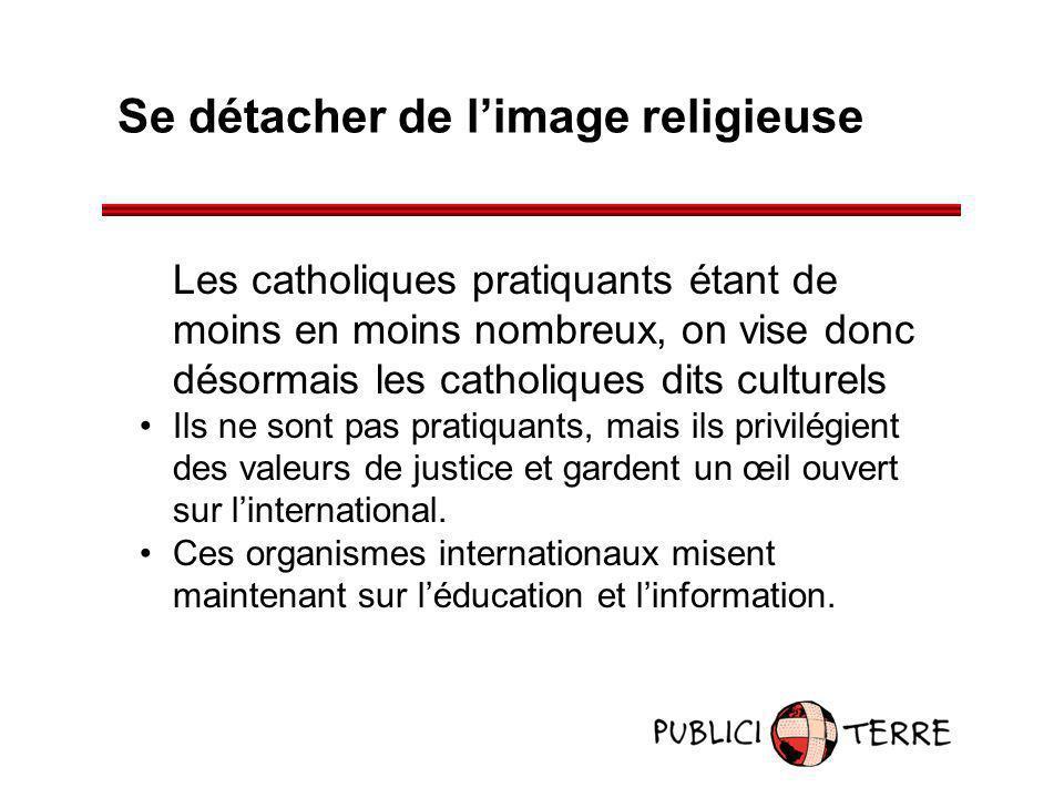 Se détacher de limage religieuse Les catholiques pratiquants étant de moins en moins nombreux, on vise donc désormais les catholiques dits culturels I