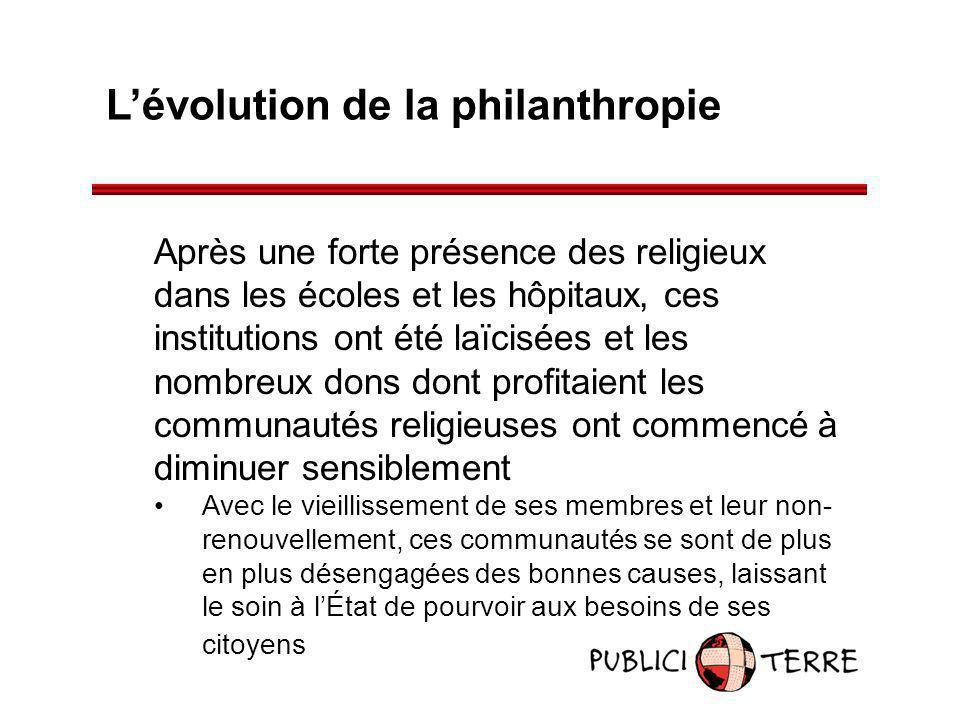 Lévolution de la philanthropie Après une forte présence des religieux dans les écoles et les hôpitaux, ces institutions ont été laïcisées et les nombr