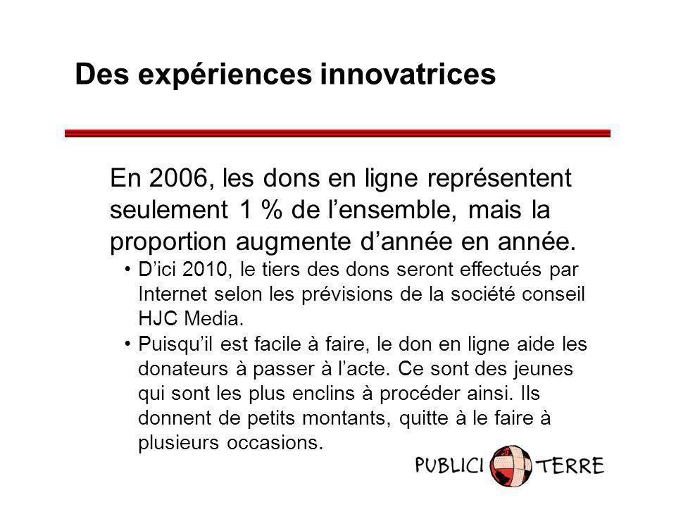 Des expériences innovatrices En 2006, les dons en ligne représentent seulement 1 % de lensemble, mais la proportion augmente dannée en année. Dici 201