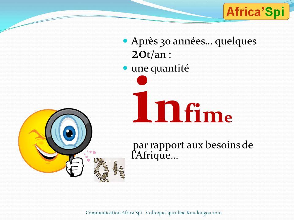 Après 30 années… quelques 20 t/an : une quantité i n f i m e par rapport aux besoins de lAfrique… Communication Africa Spi - Colloque spiruline Koudougou 2010