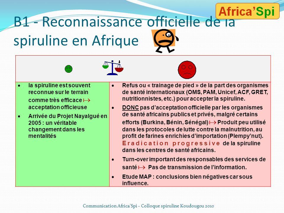Examinons les 6 pôles suivants : B1 - Reconnaissance officielle de la spiruline en Afrique B2 - Maîtrise du procédé de production B3 - Organisation de