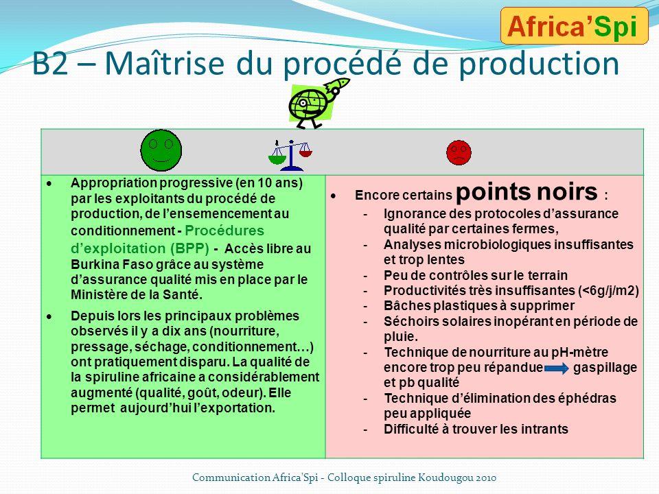 B2 – Maîtrise du procédé de production Appropriation progressive (en 10 ans) par les exploitants du procédé de production, de lensemencement au conditionnement - Procédures dexploitation (BPP) - Accès libre au Burkina Faso grâce au système dassurance qualité mis en place par le Ministère de la Santé.