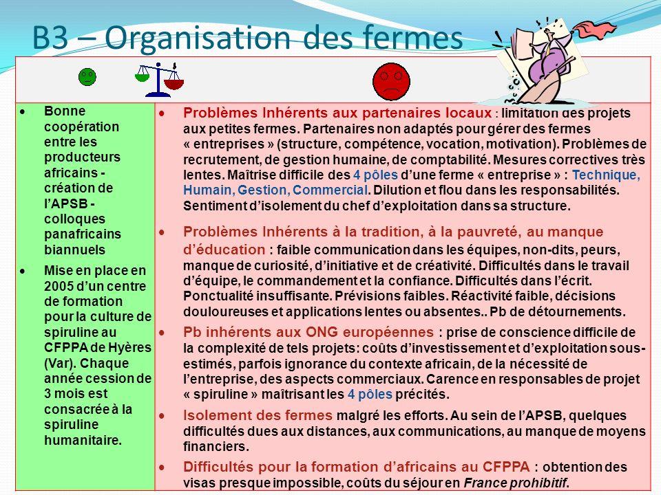 B3 – Organisation des fermes Bonne coopération entre les producteurs africains - création de lAPSB - colloques panafricains biannuels Mise en place en 2005 dun centre de formation pour la culture de spiruline au CFPPA de Hyères (Var).
