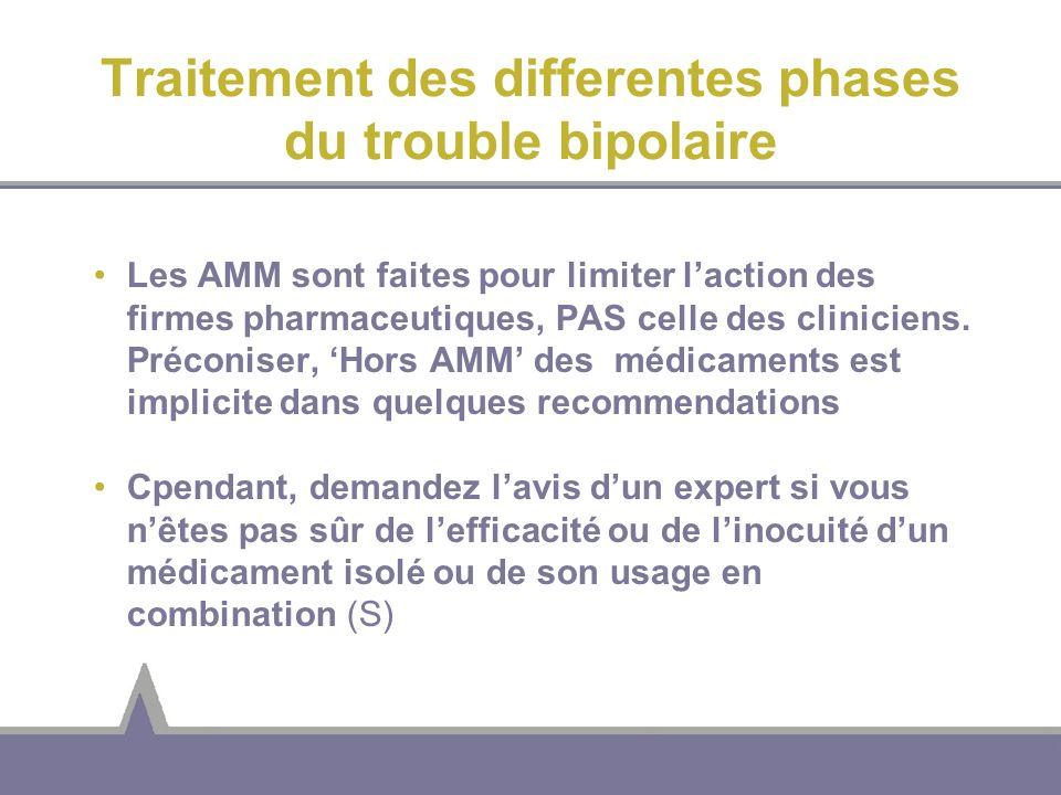Traitement des differentes phases du trouble bipolaire Les AMM sont faites pour limiter laction des firmes pharmaceutiques, PAS celle des cliniciens.