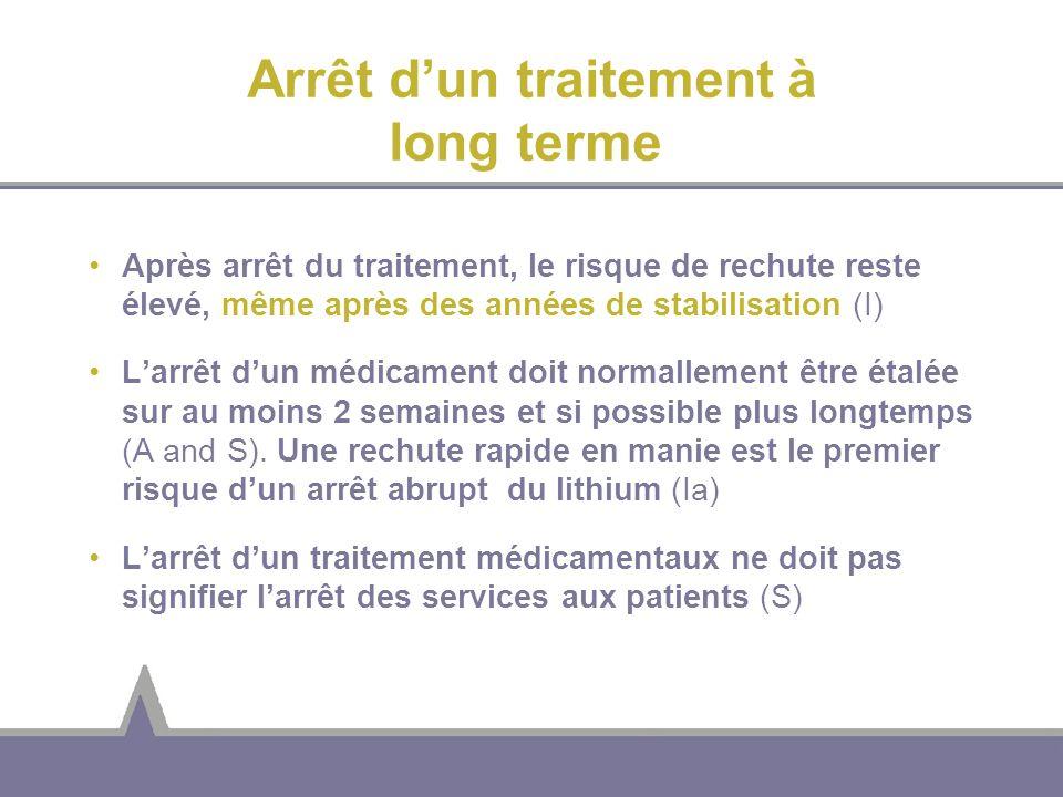 Arrêt dun traitement à long terme Après arrêt du traitement, le risque de rechute reste élevé, même après des années de stabilisation (I) Larrêt dun m