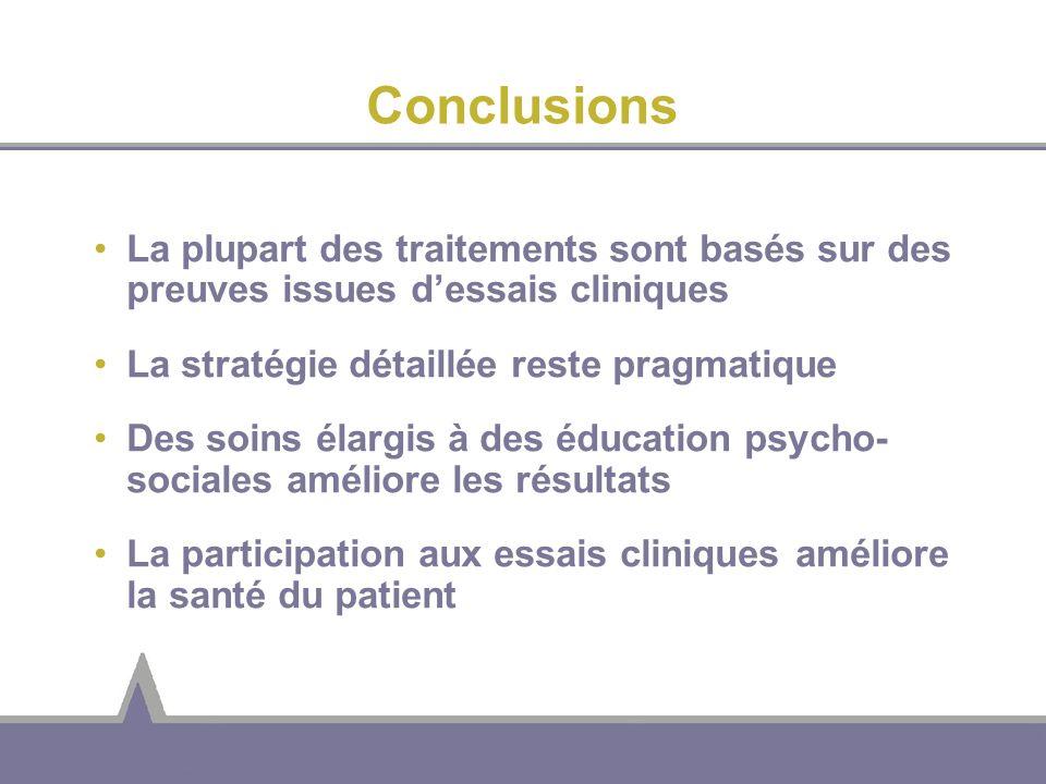 Conclusions La plupart des traitements sont basés sur des preuves issues dessais cliniques La stratégie détaillée reste pragmatique Des soins élargis