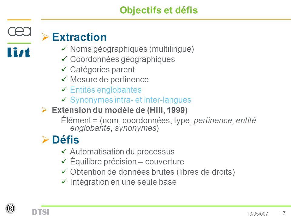 17 13/05/007 DTSI Objectifs et défis Extraction Noms géographiques (multilingue) Coordonnées géographiques Catégories parent Mesure de pertinence Enti