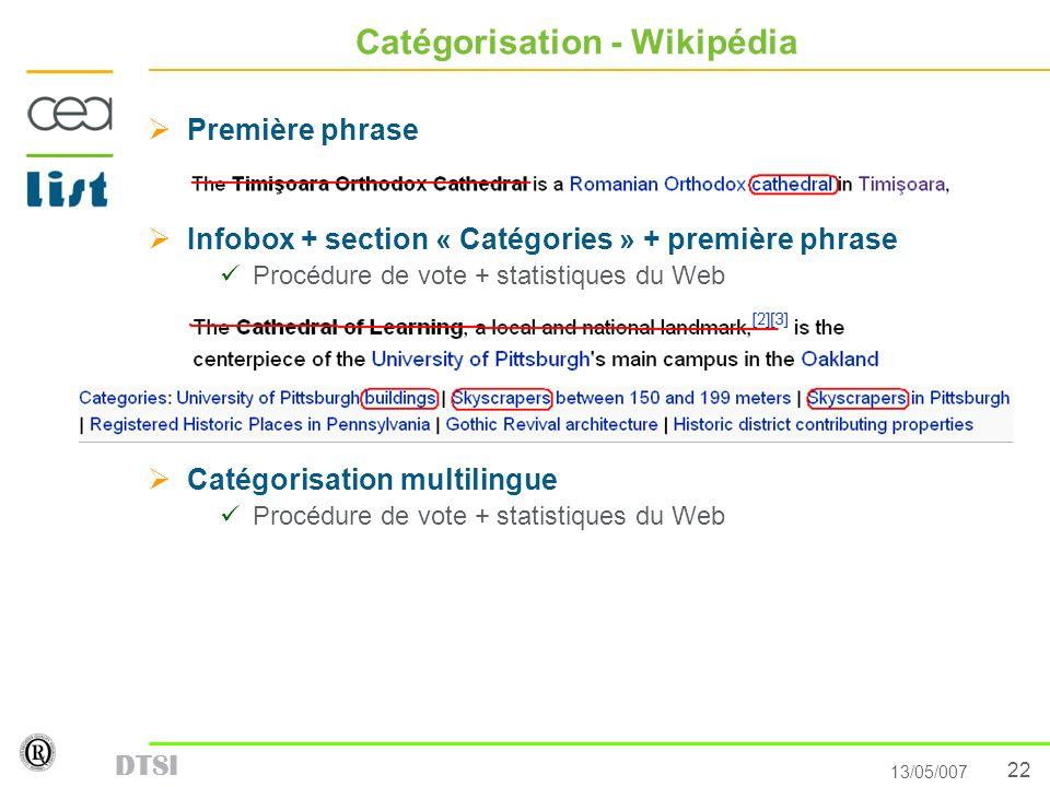22 13/05/007 DTSI Catégorisation - Wikipédia Première phrase Infobox + section « Catégories » + première phrase Procédure de vote + statistiques du We