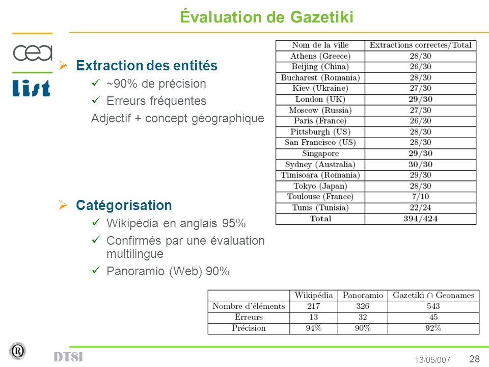 28 13/05/007 DTSI Évaluation de Gazetiki Extraction des entités ~90% de précision Erreurs fréquentes Adjectif + concept géographique Catégorisation Wi