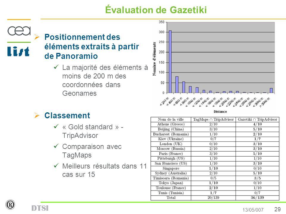 29 13/05/007 DTSI Évaluation de Gazetiki Positionnement des éléments extraits à partir de Panoramio La majorité des éléments à moins de 200 m des coor
