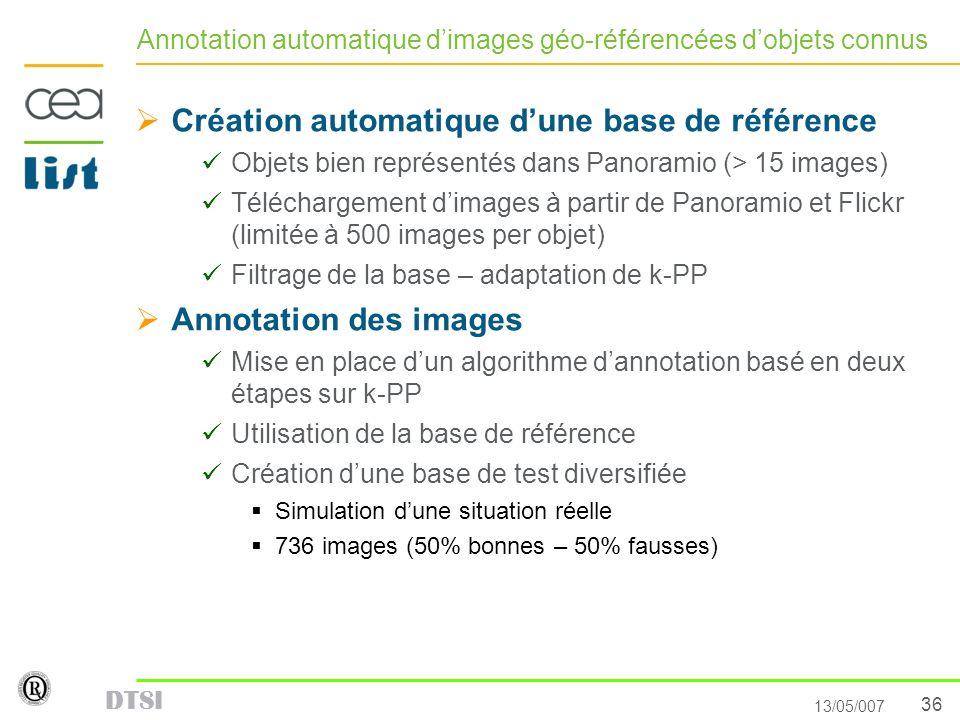36 13/05/007 DTSI Annotation automatique dimages géo-référencées dobjets connus Création automatique dune base de référence Objets bien représentés da