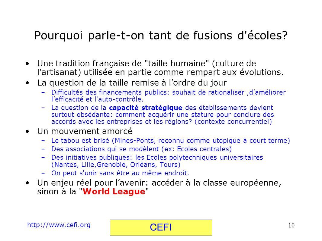 http://www.cefi.org CEFI 10 Pourquoi parle-t-on tant de fusions d'écoles? Une tradition française de