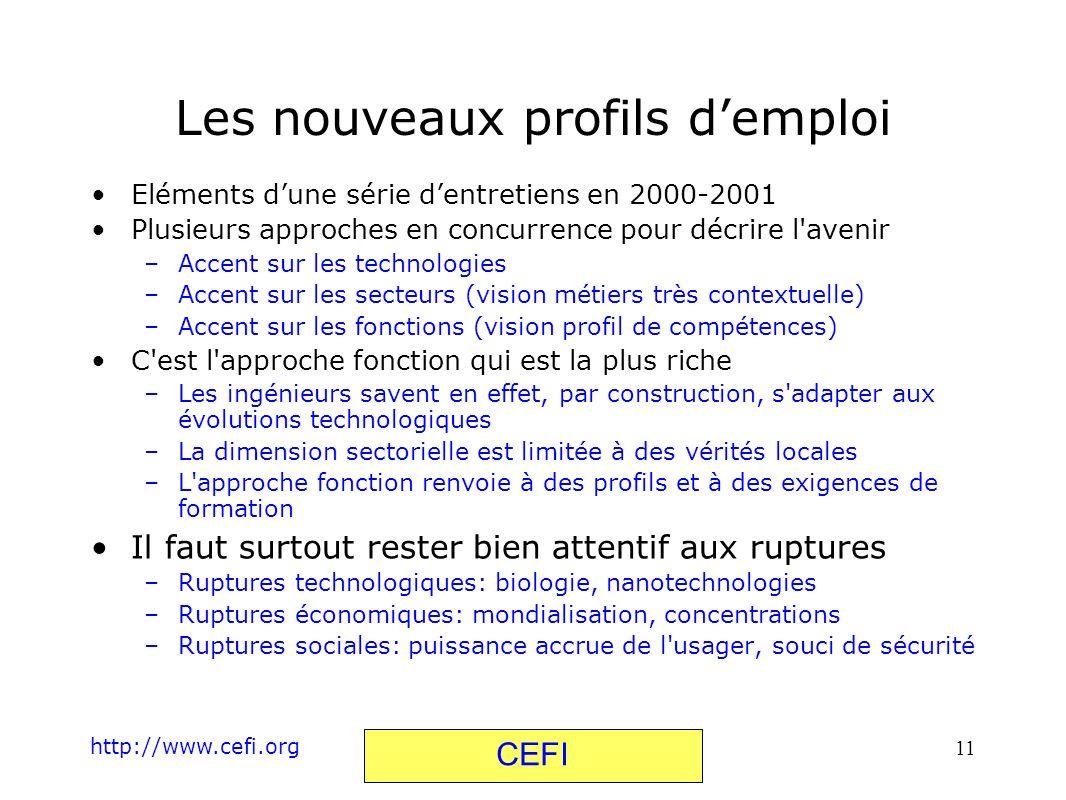 http://www.cefi.org CEFI 11 Les nouveaux profils demploi Eléments dune série dentretiens en 2000-2001 Plusieurs approches en concurrence pour décrire