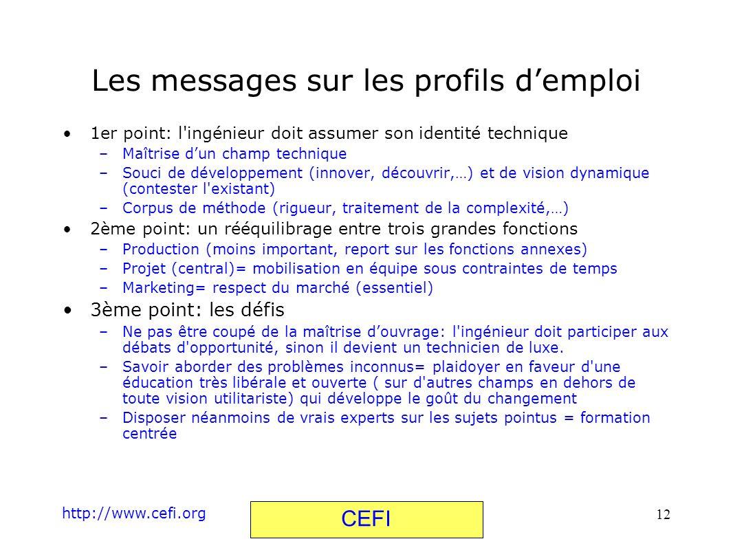 http://www.cefi.org CEFI 12 Les messages sur les profils demploi 1er point: l'ingénieur doit assumer son identité technique –Maîtrise dun champ techni