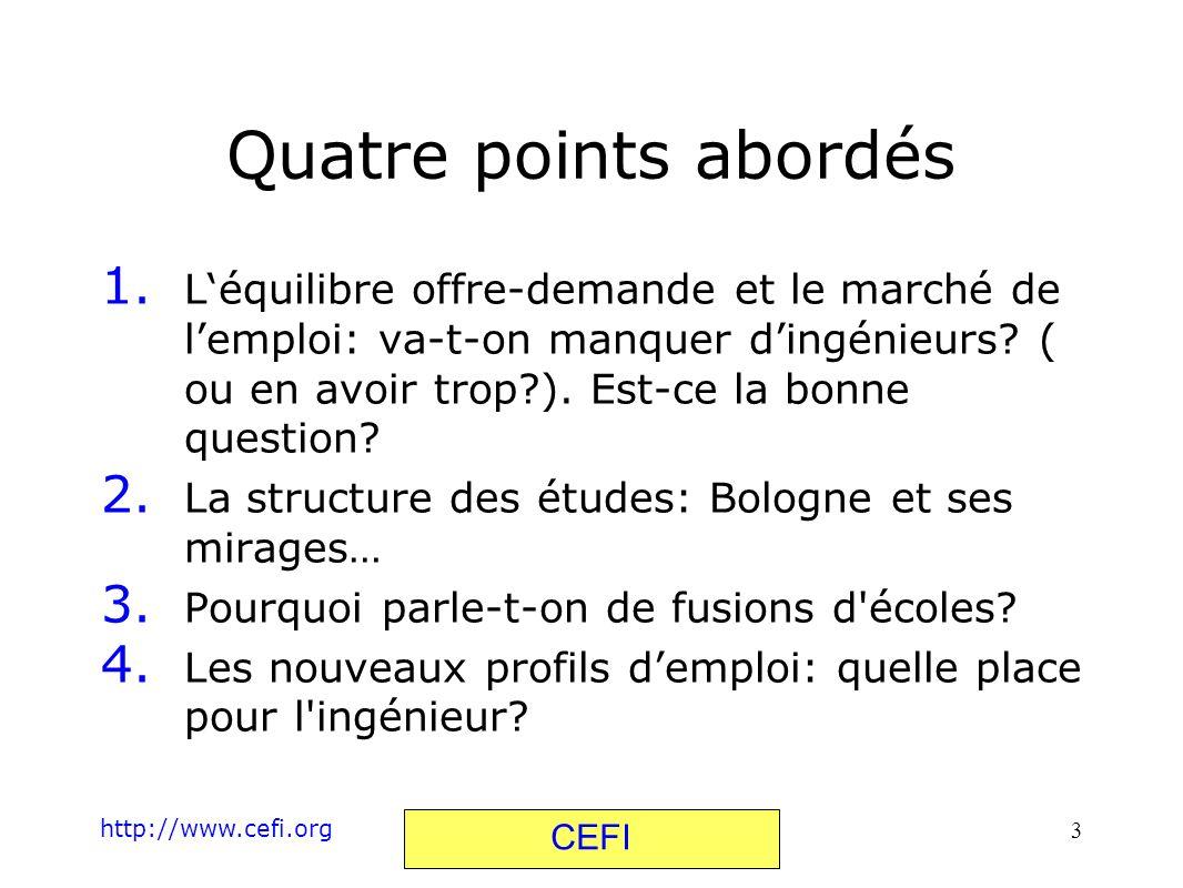 http://www.cefi.org CEFI 3 Quatre points abordés 1. Léquilibre offre-demande et le marché de lemploi: va-t-on manquer dingénieurs? ( ou en avoir trop?