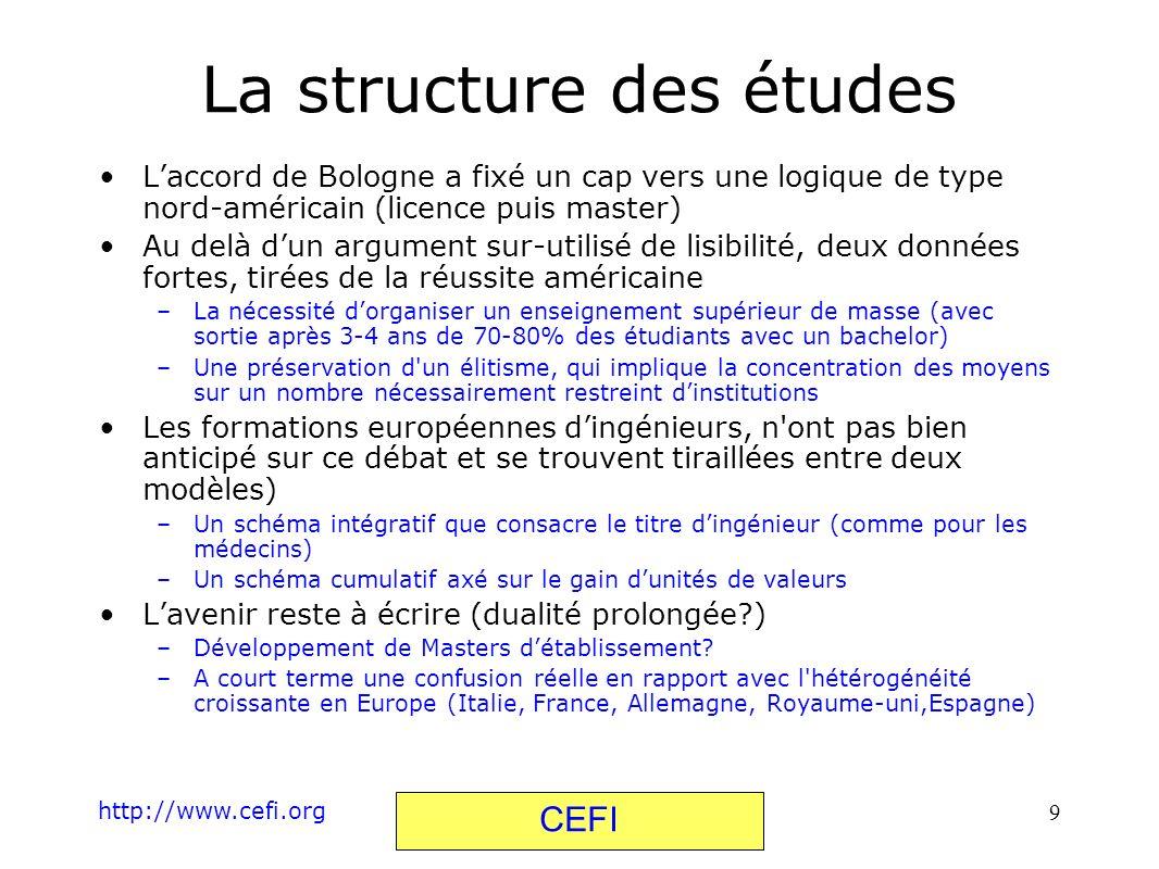 http://www.cefi.org CEFI 10 Pourquoi parle-t-on tant de fusions d écoles.