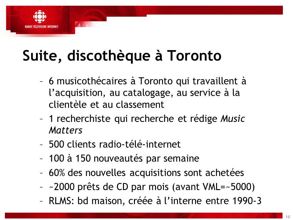 10 Suite, discothèque à Toronto –6 musicothécaires à Toronto qui travaillent à lacquisition, au catalogage, au service à la clientèle et au classement