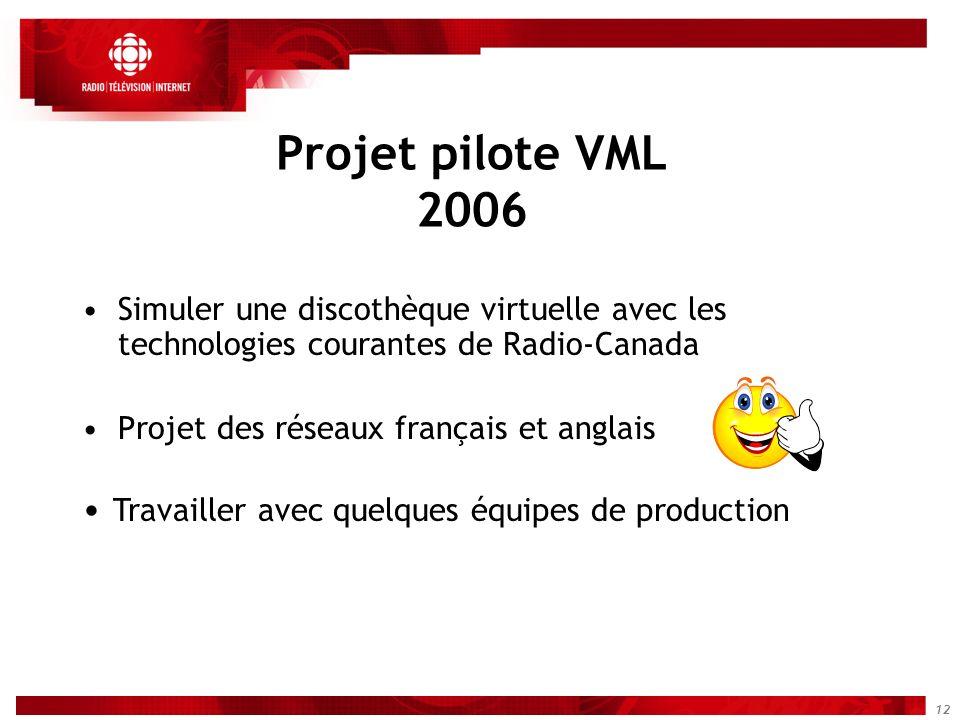 12 Projet pilote VML 2006 Simuler une discothèque virtuelle avec les technologies courantes de Radio-Canada Projet des réseaux français et anglais Tra