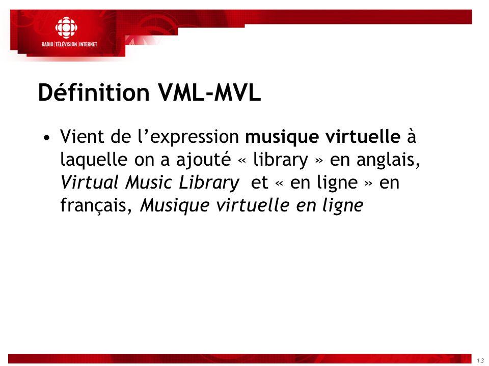 13 Définition VML-MVL Vient de lexpression musique virtuelle à laquelle on a ajouté « library » en anglais, Virtual Music Library et « en ligne » en f