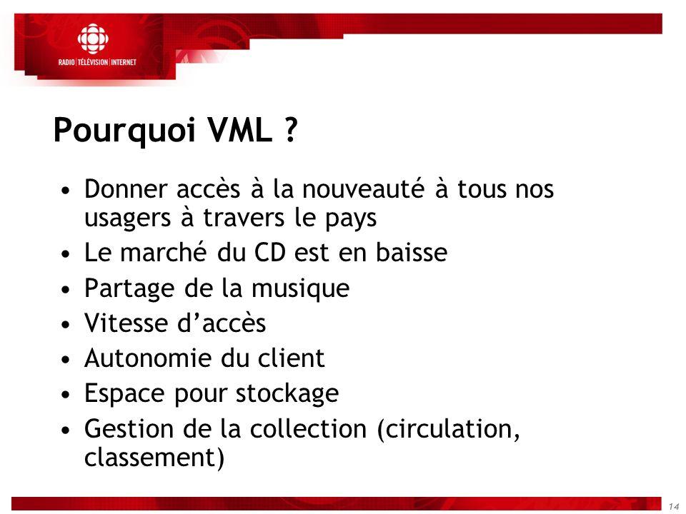 14 Pourquoi VML ? Donner accès à la nouveauté à tous nos usagers à travers le pays Le marché du CD est en baisse Partage de la musique Vitesse daccès