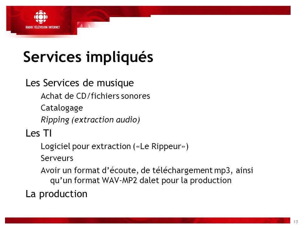 15 Services impliqués Les Services de musique Achat de CD/fichiers sonores Catalogage Ripping (extraction audio) Les TI Logiciel pour extraction («Le