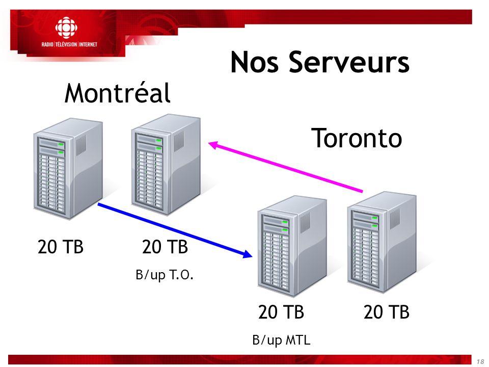 18 Montréal Toronto 20 TB B/up T.O. 20 TB B/up MTL 20 TB Nos Serveurs
