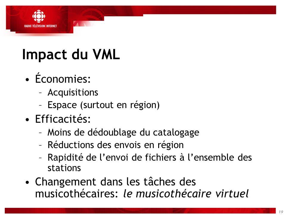 19 Impact du VML Économies: –Acquisitions –Espace (surtout en région) Efficacités: –Moins de dédoublage du catalogage –Réductions des envois en région
