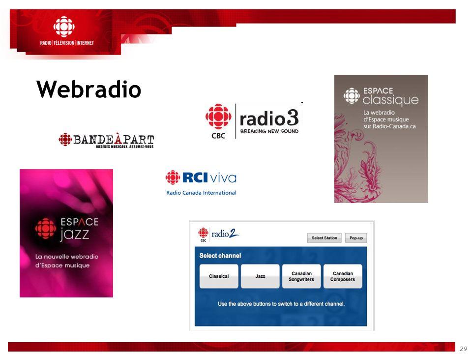 29 Webradio