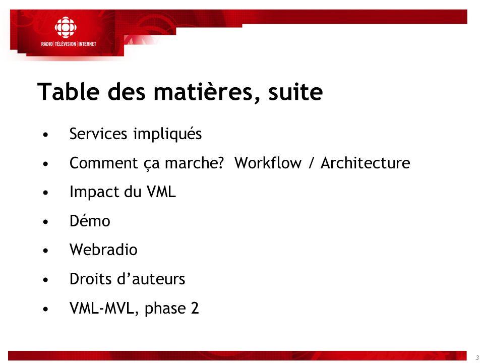 3 Table des matières, suite Services impliqués Comment ça marche? Workflow / Architecture Impact du VML Démo Webradio Droits dauteurs VML-MVL, phase 2