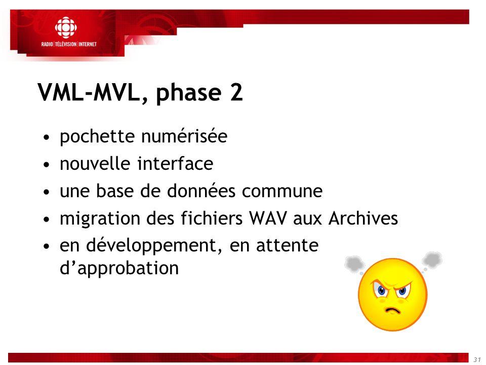 31 VML-MVL, phase 2 pochette numérisée nouvelle interface une base de données commune migration des fichiers WAV aux Archives en développement, en att