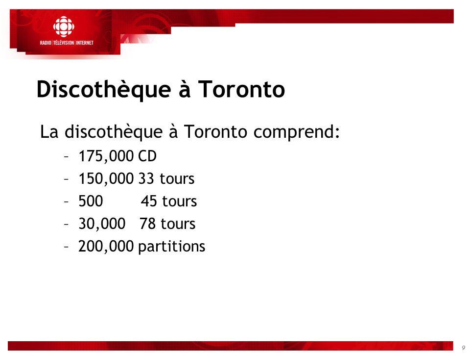 10 Suite, discothèque à Toronto –6 musicothécaires à Toronto qui travaillent à lacquisition, au catalogage, au service à la clientèle et au classement –1 recherchiste qui recherche et rédige Music Matters –500 clients radio-télé-internet –100 à 150 nouveautés par semaine –60% des nouvelles acquisitions sont achetées –~2000 prêts de CD par mois (avant VML=~5000) –RLMS: bd maison, créée à linterne entre 1990-3