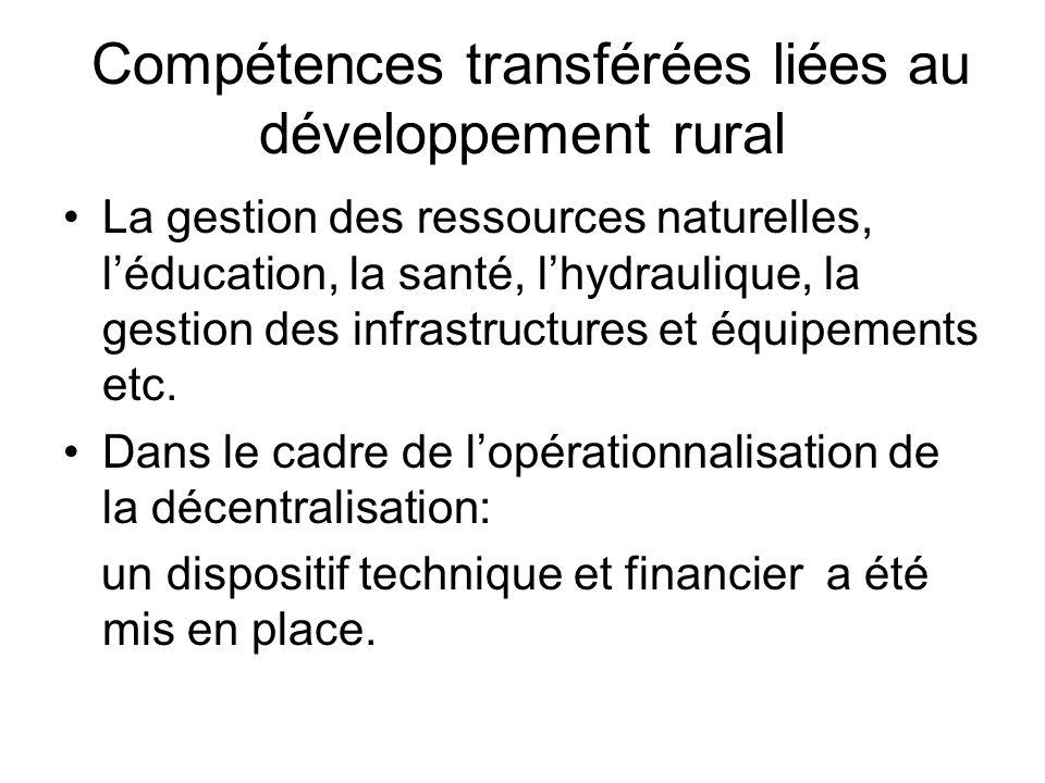 Compétences transférées liées au développement rural La gestion des ressources naturelles, léducation, la santé, lhydraulique, la gestion des infrastr