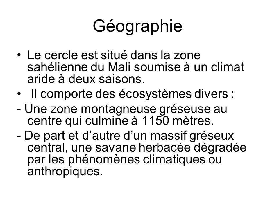 Géographie Le cercle est situé dans la zone sahélienne du Mali soumise à un climat aride à deux saisons. Il comporte des écosystèmes divers : - Une zo