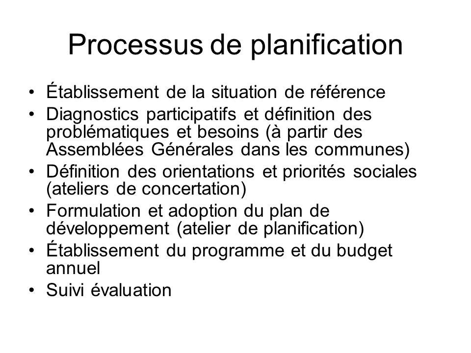 Processus de planification Établissement de la situation de référence Diagnostics participatifs et définition des problématiques et besoins (à partir
