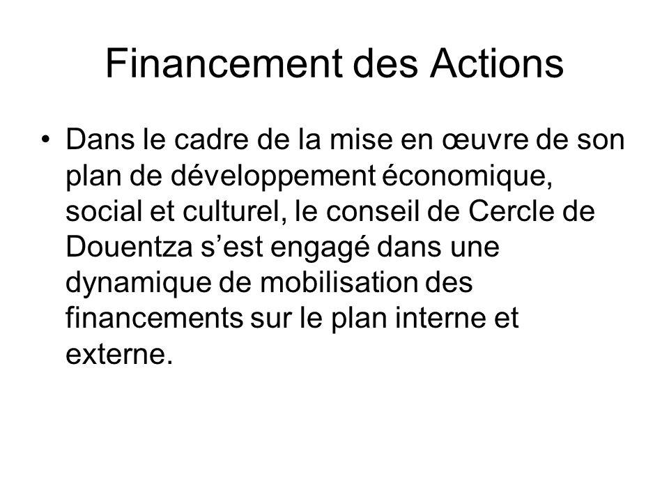 Financement des Actions Dans le cadre de la mise en œuvre de son plan de développement économique, social et culturel, le conseil de Cercle de Douentz