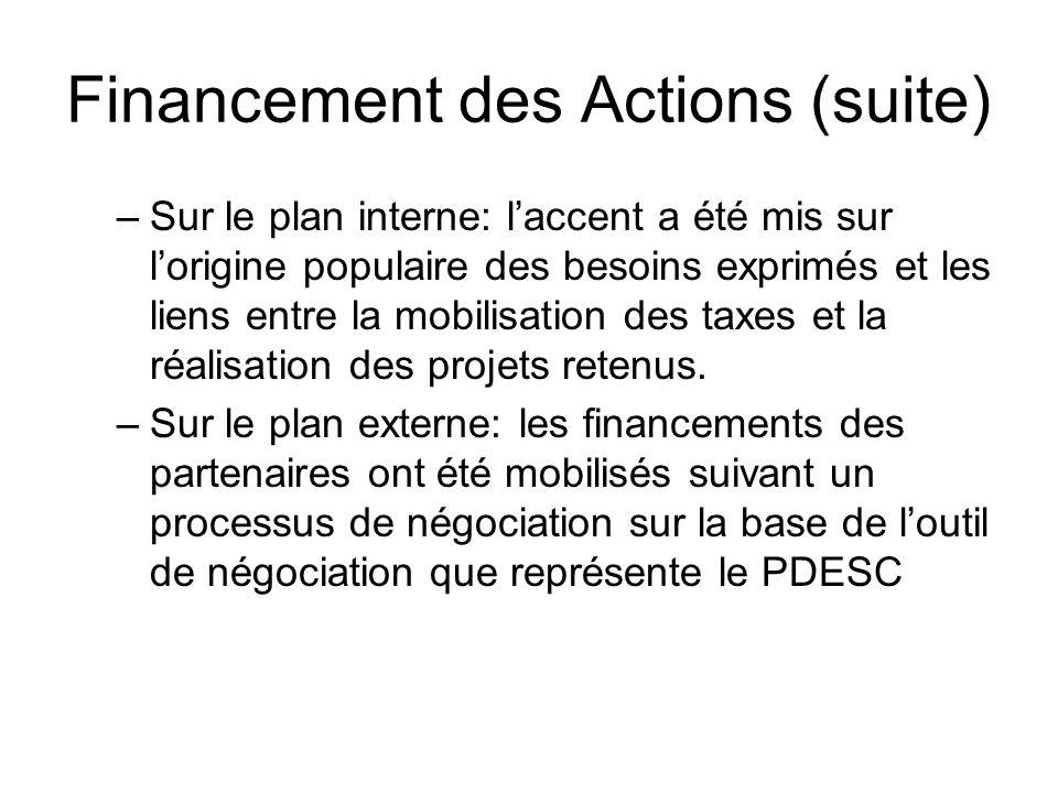Financement des Actions (suite) –Sur le plan interne: laccent a été mis sur lorigine populaire des besoins exprimés et les liens entre la mobilisation