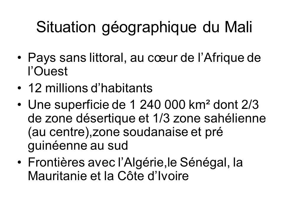 Situation géographique du Mali Pays sans littoral, au cœur de lAfrique de lOuest 12 millions dhabitants Une superficie de 1 240 000 km² dont 2/3 de zo