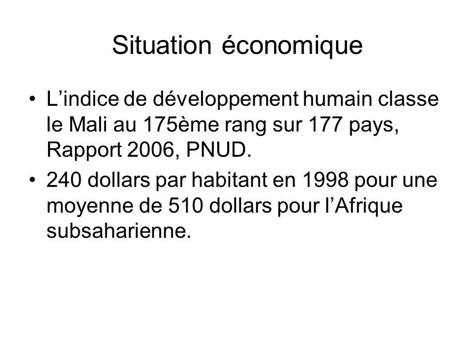 Situation économique Lindice de développement humain classe le Mali au 175ème rang sur 177 pays, Rapport 2006, PNUD. 240 dollars par habitant en 1998
