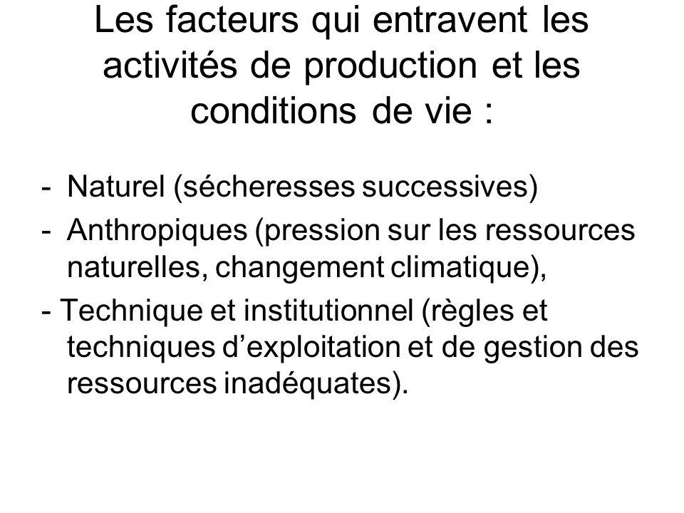 Les facteurs qui entravent les activités de production et les conditions de vie : -Naturel (sécheresses successives) -Anthropiques (pression sur les r