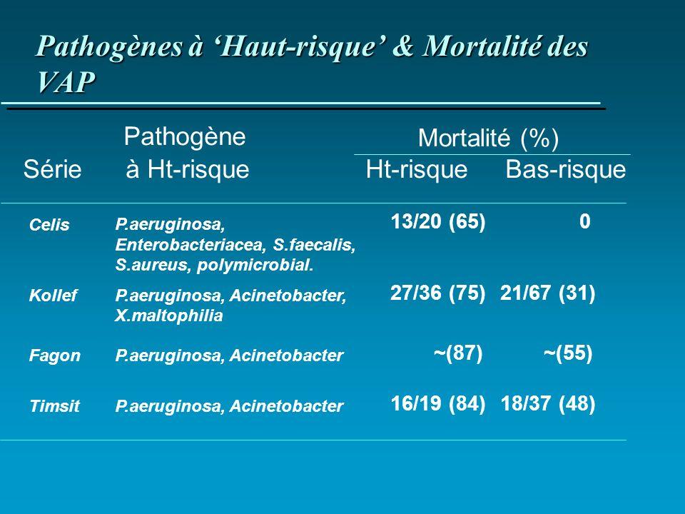 Pathogènes à Haut-risque & Mortalité des VAP Celis Kollef Fagon Timsit P.aeruginosa, Enterobacteriacea, S.faecalis, S.aureus, polymicrobial. P.aerugin