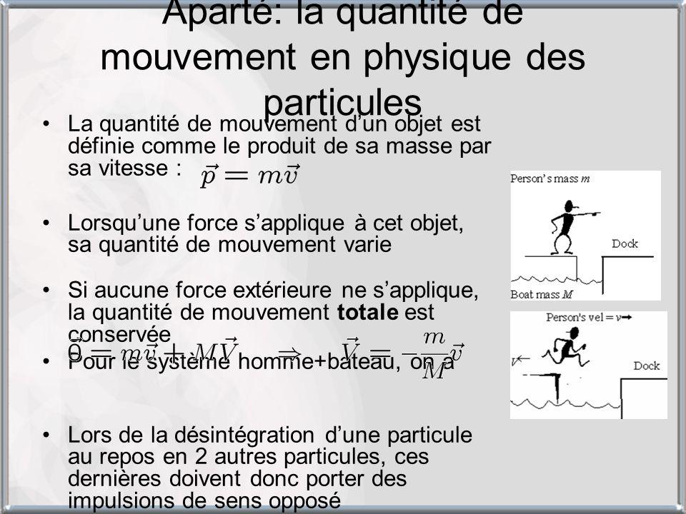 Aparté: la quantité de mouvement en physique des particules La quantité de mouvement dun objet est définie comme le produit de sa masse par sa vitesse