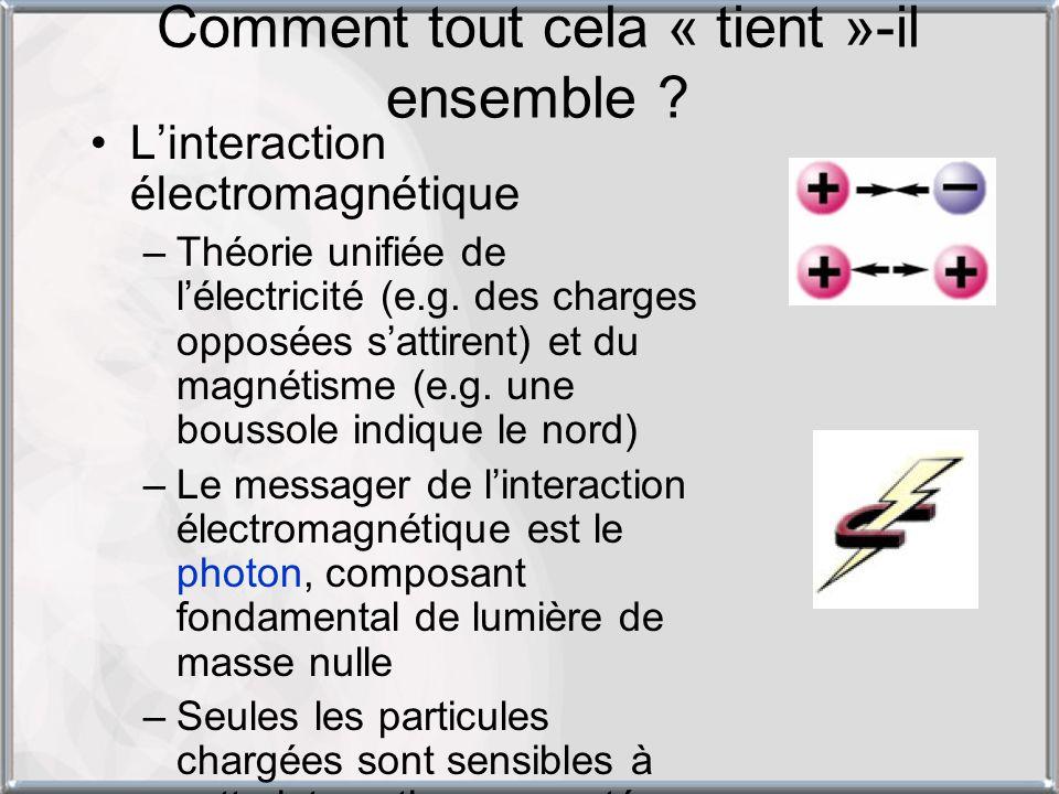 Linteraction électromagnétique –Théorie unifiée de lélectricité (e.g. des charges opposées sattirent) et du magnétisme (e.g. une boussole indique le n